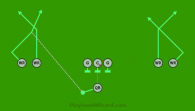 Twins Double Twists is a 8 on 8 flag football play