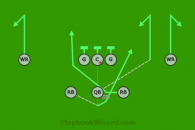 Wildcat  Reverse is a 8 on 8 flag football play