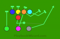 Full House 28 Pitch Sweep is a 8 on 8 flag football play