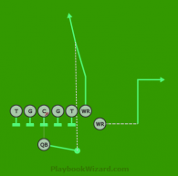 Short Yardage A3 WR Skinny Post is a 8 on 8 flag football play