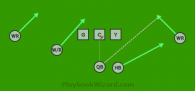 Quick is a 8 on 8 flag football play