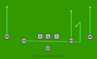 Nines Stop is a 8 on 8 flag football play