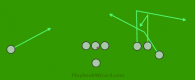 BALZGLTRIPOD is a 8 on 8 flag football play