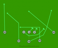 00 1355 Run is a 8 on 8 flag football play