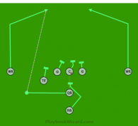 11 Twin Post is a 8 on 8 flag football play