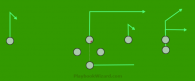 Goal line or short yardage situation is a 8 on 8 flag football play