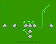 Pistol Motion 27 Cross is a 8 on 8 flag football play