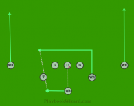 01 Slot L IN is a 8 on 8 flag football play