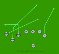 01 Desbalanceado TE Route is a 8 on 8 flag football play