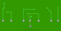 """Gut Punch"" (Cross Middle, Wide Deep) is a 8 on 8 flag football play"