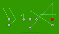 """Zipline"" (Fake Slant Fly) is a 8 on 8 flag football play"
