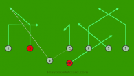 """Red Bull"" (Near Endzone) is a 8 on 8 flag football play"