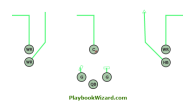 Target 2-3-3 zone is a 8 on 8 flag football play