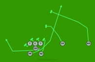 Slot Rt Belly Rt is a 8 on 8 flag football play