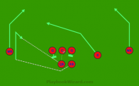 Reverse Base Pass is a 8 on 8 flag football play
