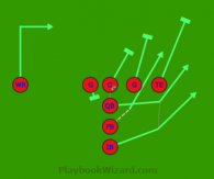 Option X1 is a 8 on 8 flag football play