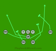 Sweep Rt is a 8 on 8 flag football play
