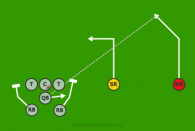 Slot Rt Pass is a 8 on 8 flag football play