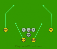 All Out Pass is a 8 on 8 flag football play