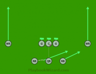 Balanced 24 Option Run is a 8 on 8 flag football play