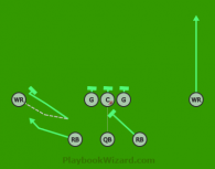 Balanced 24 Pitch Run is a 8 on 8 flag football play