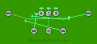 Balanced Shovel Reverse Option is a 8 on 8 flag football play