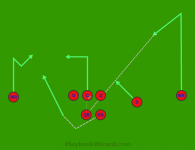 Danger Curls is a 8 on 8 flag football play