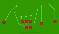 Read Option Run X1 is a 8 on 8 flag football play