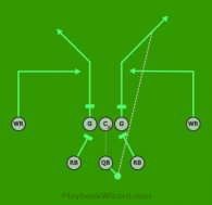 Linemen 8 On 8 Flag Football Plays