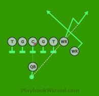 Quick 8 On 8 Flag Football Plays