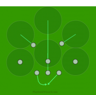 Design Your Own Football Plays Free
