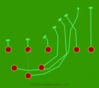 4on4 flag football plays pdf