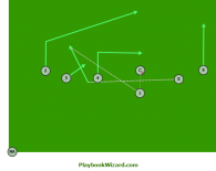 Offensive 8 On 8 Flag Football Plays Part 8