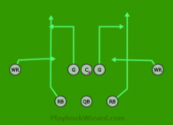 8 On 8 Flag Football Plays Playbooks For Youth And Adults Part 3