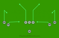 dubs 16 drag drag is an offensive 8 on 8 flag football play from shotgun  balanced twins tight stack which is a balanced formation with two sets of  wr in